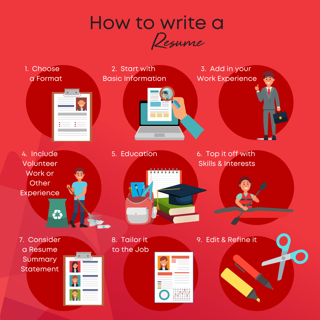 How to Write a Resume According to Science: 2021 Study